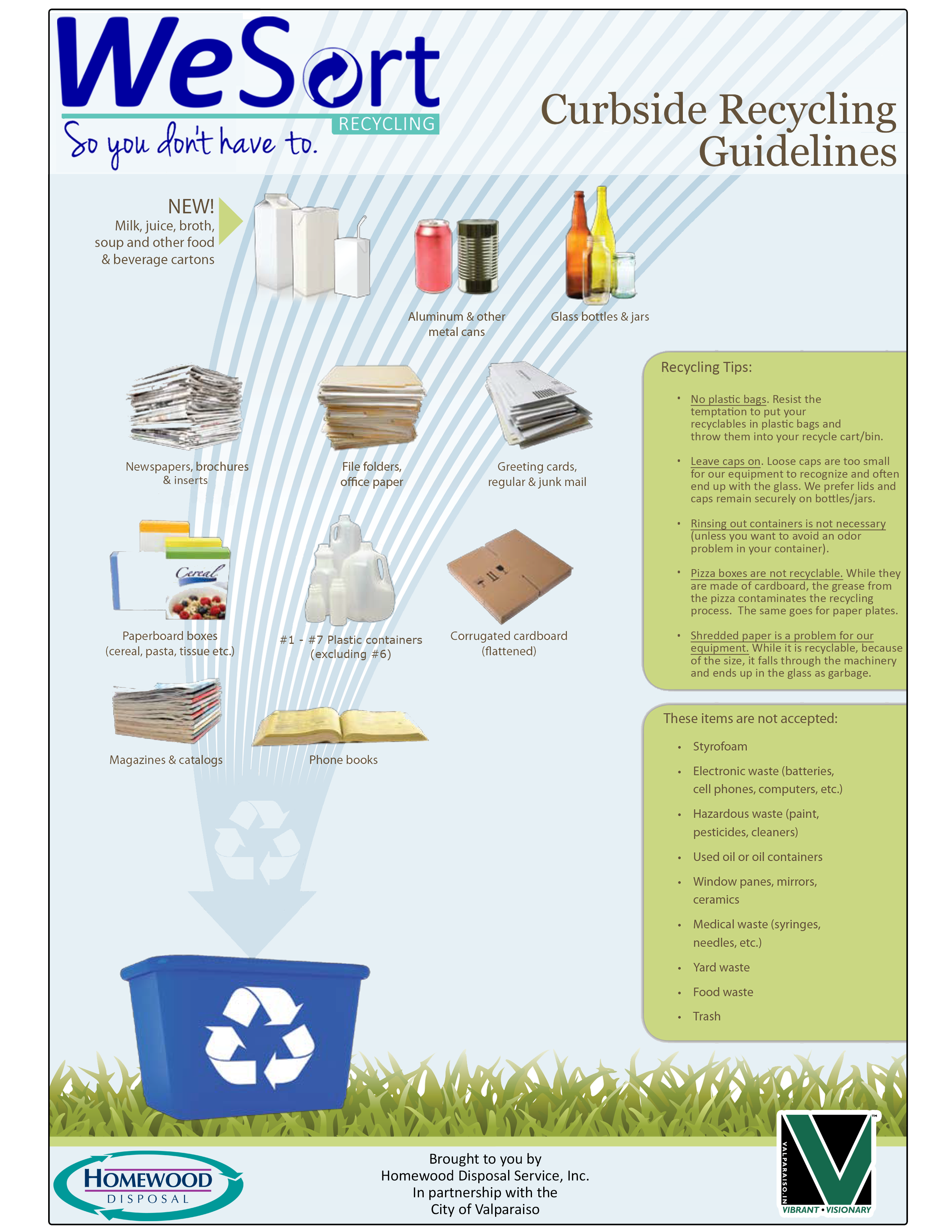 Recycle Guide